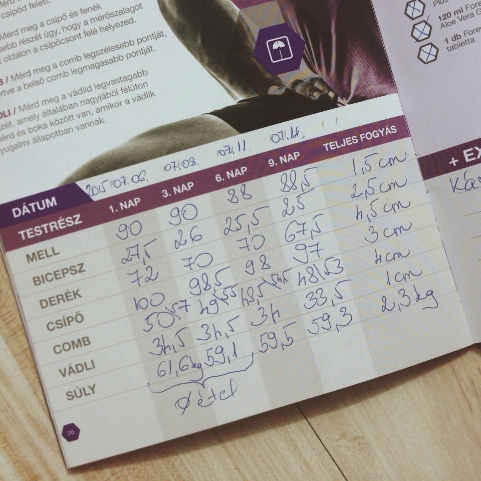 90 napos diéta Még ma tedd meg a szükséges lépéseket! #90naposdieta   Étrend, Diéta, Fogyás