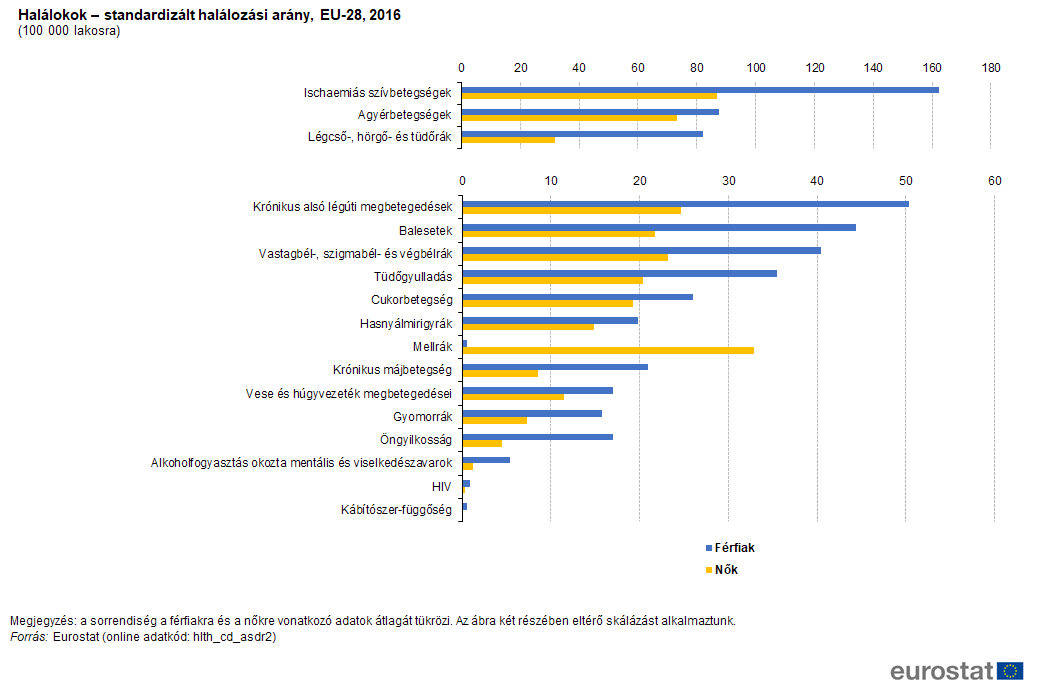 a giardiasis előfordulási statisztikája