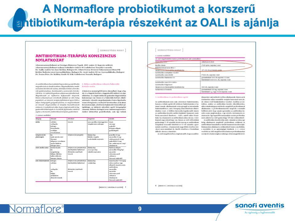 Az allergiás asthma pathomechanizmusának genomikai vizsgálata - PDF Free Download