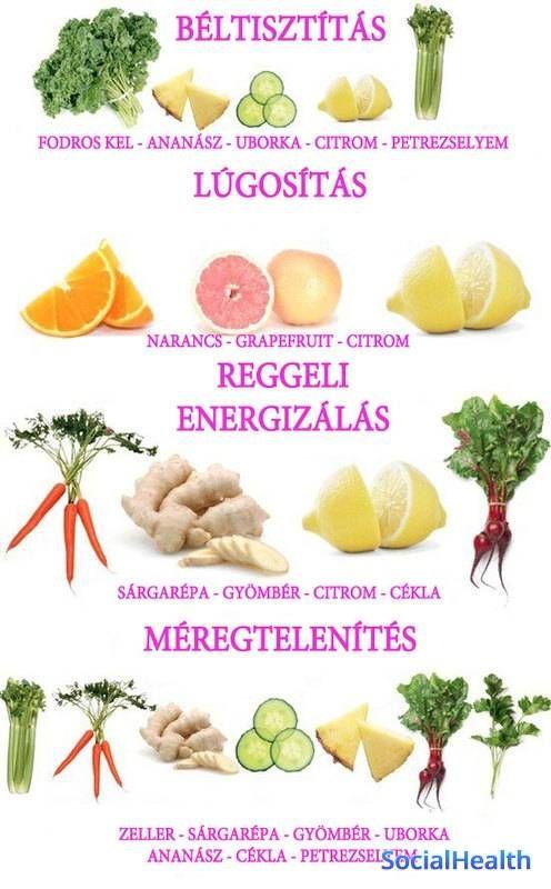 méregtelenítő gyümölcslevek