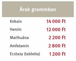 Veroval | drog teszt | gyorsteszt | HARTMANN | drogteszt