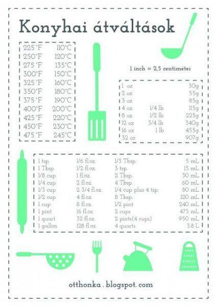 étrend a giardiasis receptekhez