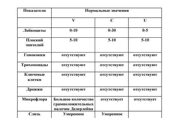 hymenolepidosis laboratóriumi diagnózis