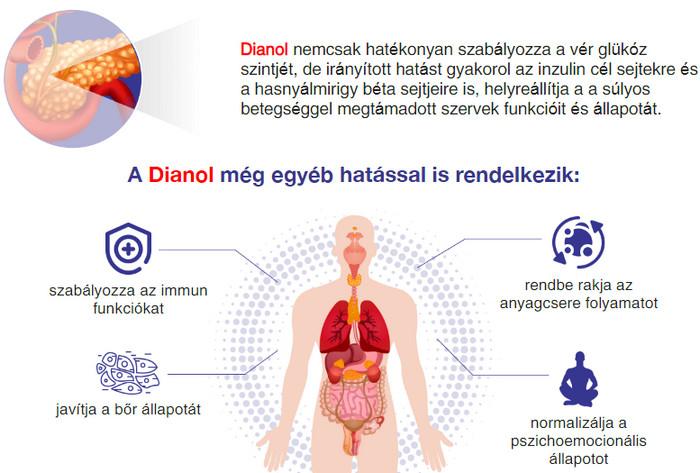 megnövekedett anyagcsere a gyógyszerben féreg elleni gyógyszer értékelés