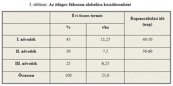 Széles spektrumú parazita gyógyszeres áttekintés. Parazita gyógyszeres bénulás áttekintése