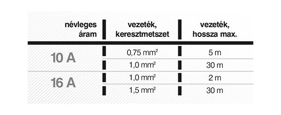 Kábelméretezés számítás