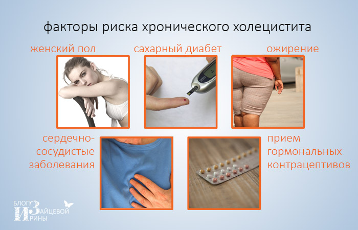 kerekféreg fájdalom a jobb hypochondriumban