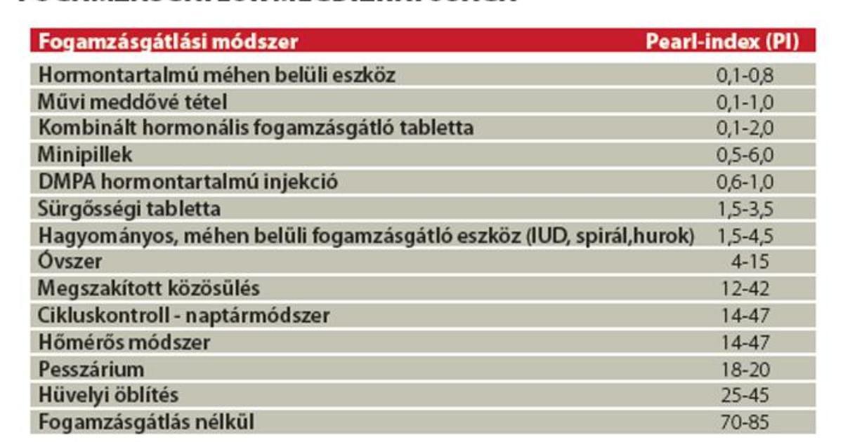 féregmegelőzés emberi tablettákhoz