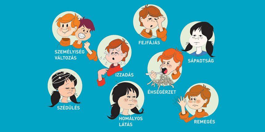 A gyermekkori cukorbetegség 3 intő jele - Gyerek | Femina