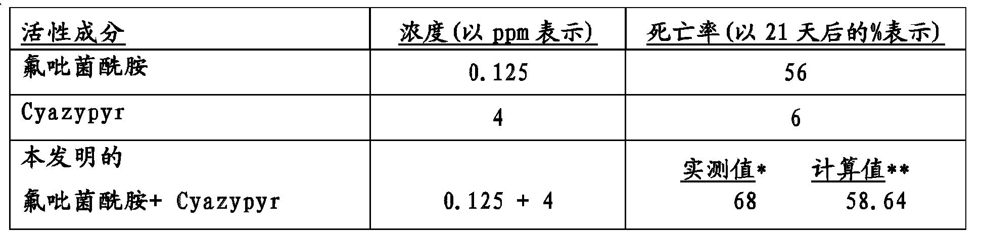 Pinworm készítmények gyermekeknek és felnőtteknek, Vermox Tbl 6x 100mg