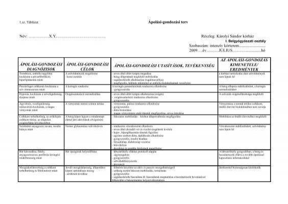 Enterobiosis következmények - prokontra.hu