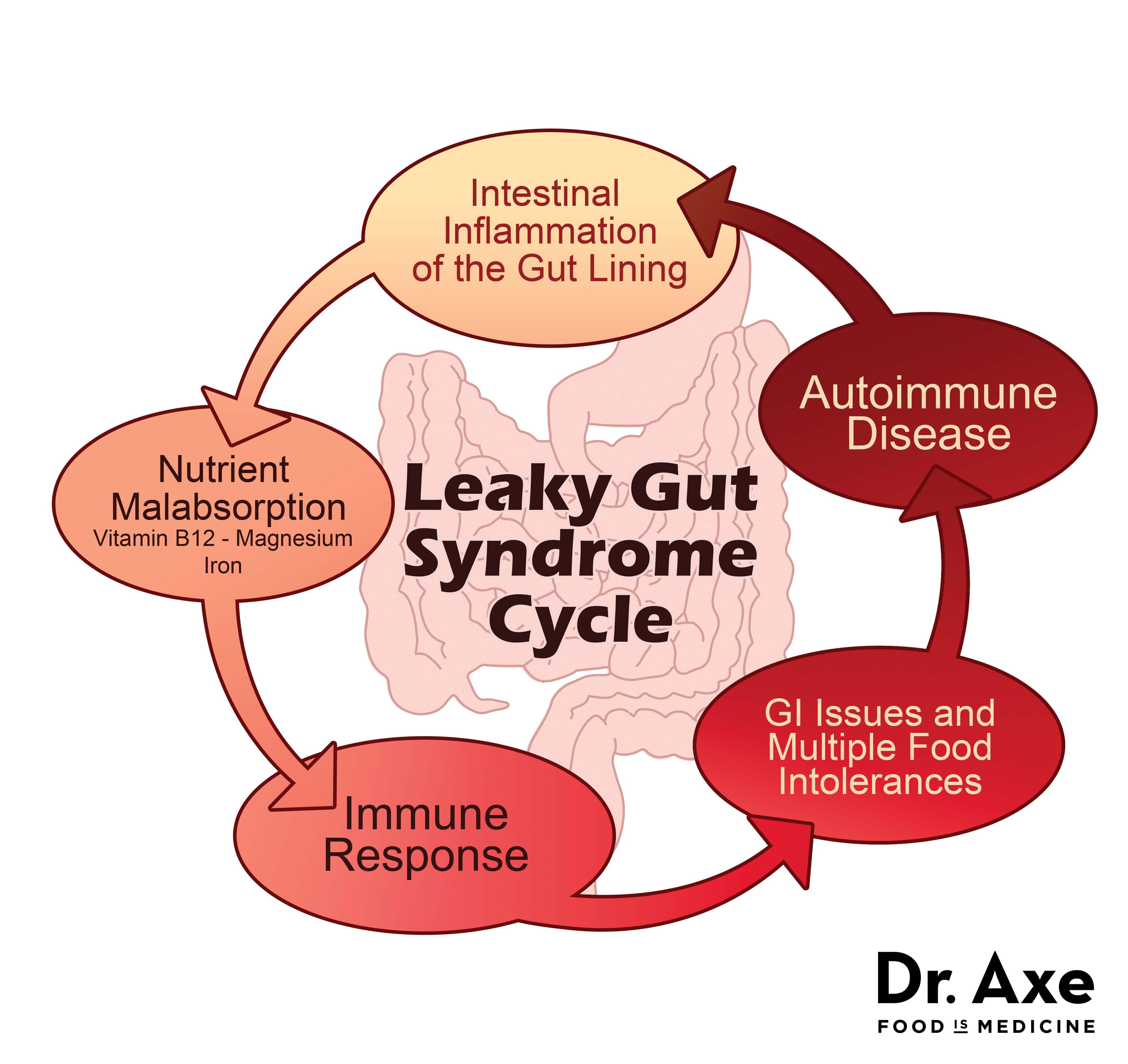 giardia autoimmune disease