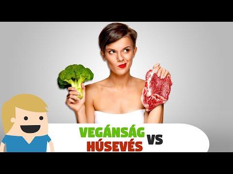 Vegetáriánus a rossz leheletért - prokontra.hu