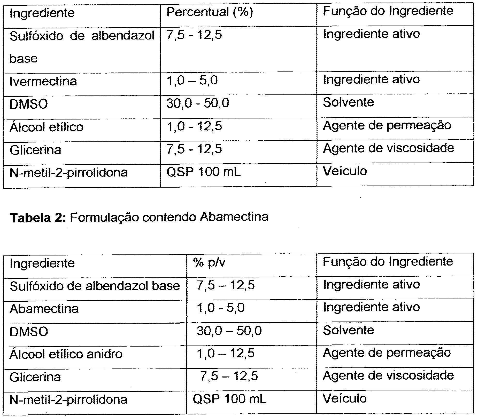 helminth tojáskeverék készítmények parazita 2. évad