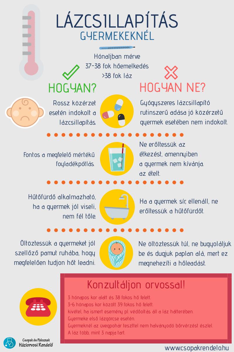 A csecsemő láz és a gyermek láz hatékony kezelése