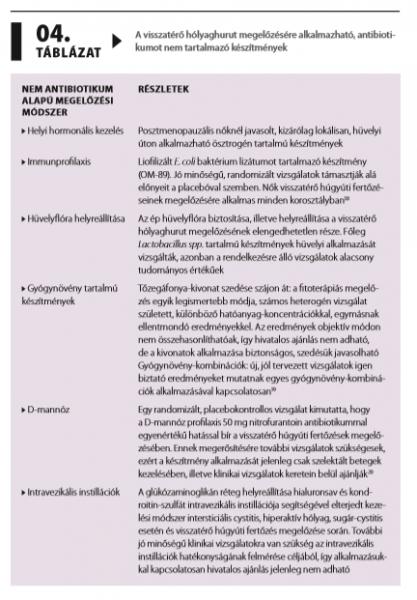 hólyaghurut kezelése antibiotikummal