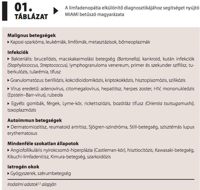 aszcariasis fejlődési ciklus pinworms név