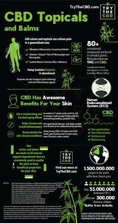 THC méregtelenítés